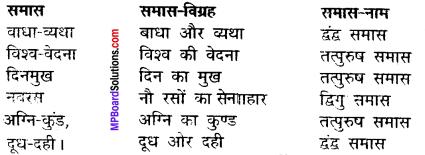 Yashodhara Ki Vyatha MP Board Class 12th Hindi