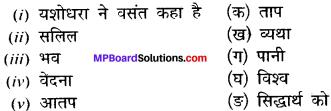 यशोधरा दुखी क्यों थी MP Board Class 12th Hindi