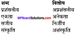 MP Board Class 12th Hindi Makrand Solutions Chapter 16 दक्षिण भारत की एक झलक img-1