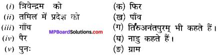 MP Board Class 12th Hindi Makrand Solutions Chapter 16 दक्षिण भारत की एक झलक img-3
