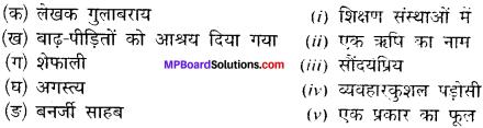 MP Board Class 12th Hindi Makrand Solutions Chapter 2 नर से नारायण img-2
