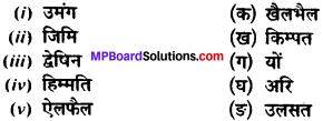 MP Board Class 12th Hindi Makrand Solutions Chapter 6 शौर्य गाथा img-2
