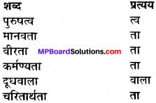 Bal Bahaduri Class 12 MP Board