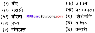 MP Board Class 12th Hindi Makrand Solutions Chapter 7 बल-बहादुरी img-3