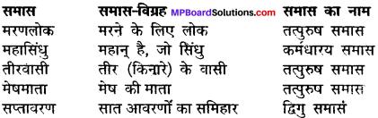 MP Board Class 12th Hindi Makrand Solutions Chapter 9 जागो फिर एक बार img-1