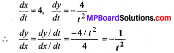 MP Board Class 12th Maths Book Solutions Chapter 5 सांतत्य तथा अवकलनीयता Ex 5.6 img 4