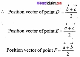 MP Board Class 12th Maths Important Questions Chapter 10 Vector Algebra img 34