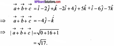 MP Board Class 12th Maths Important Questions Chapter 10 Vector Algebra img 4