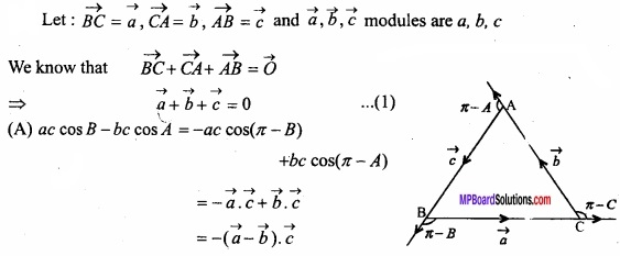 MP Board Class 12th Maths Important Questions Chapter 10 Vector Algebra img 49