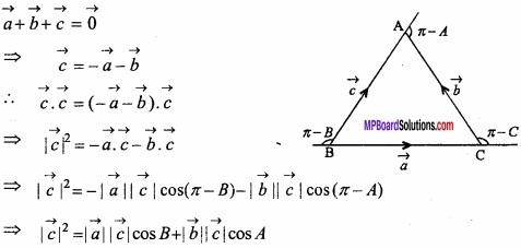 MP Board Class 12th Maths Important Questions Chapter 10 Vector Algebra img 50