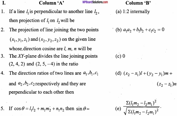 MP Board Class 12th Maths Important Questions Chapter 11 Three Dimensional Geometry IMG 1