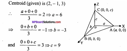 MP Board Class 12th Maths Important Questions Chapter 11 Three Dimensional Geometry IMG 11