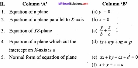 MP Board Class 12th Maths Important Questions Chapter 11 Three Dimensional Geometry IMG 2