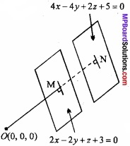 MP Board Class 12th Maths Important Questions Chapter 11 Three Dimensional Geometry IMG 44