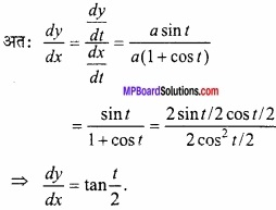 MP Board Class 12th Maths Important Questions Chapter 5B अवकलन img 12
