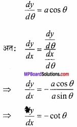 MP Board Class 12th Maths Important Questions Chapter 5B अवकलन img 5