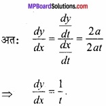 MP Board Class 12th Maths Important Questions Chapter 5B अवकलन img 6