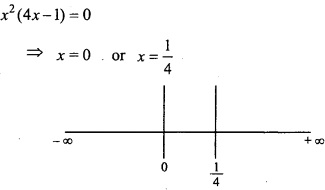 MP Board Class 12th Maths Important Questions Chapter 6 Application of Derivatives img 10a