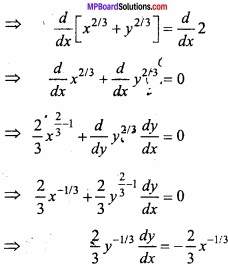 MP Board Class 12th Maths Important Questions Chapter 6 Application of Derivatives img 20