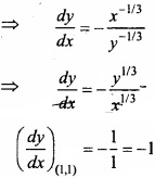 MP Board Class 12th Maths Important Questions Chapter 6 Application of Derivatives img 20a