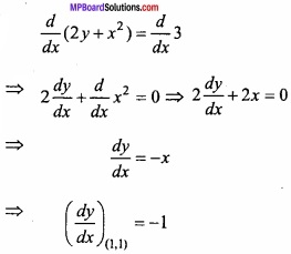 MP Board Class 12th Maths Important Questions Chapter 6 Application of Derivatives img 22