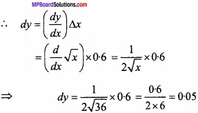 MP Board Class 12th Maths Important Questions Chapter 6 Application of Derivatives img 32