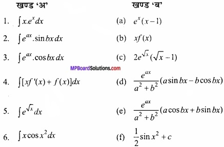 MP Board Class 12th Maths Important Questions Chapter 7 समाकलन img 3