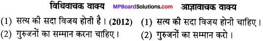 MP Board Class 12th Special Hindi वाक्य-परिवर्तन img-11