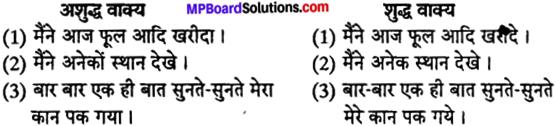 MP Board Class 12th Special Hindi वाक्य-बोध, वाक्य-भेद img-1