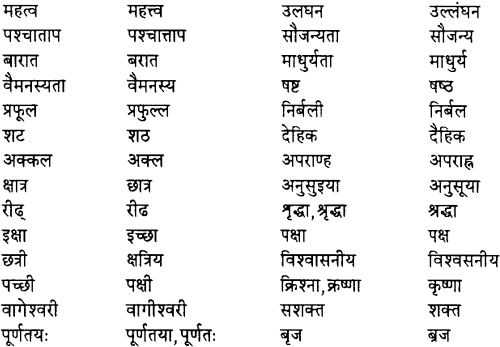 MP Board Class 12th Special Hindi वाक्य-बोध, वाक्य-भेद img-11