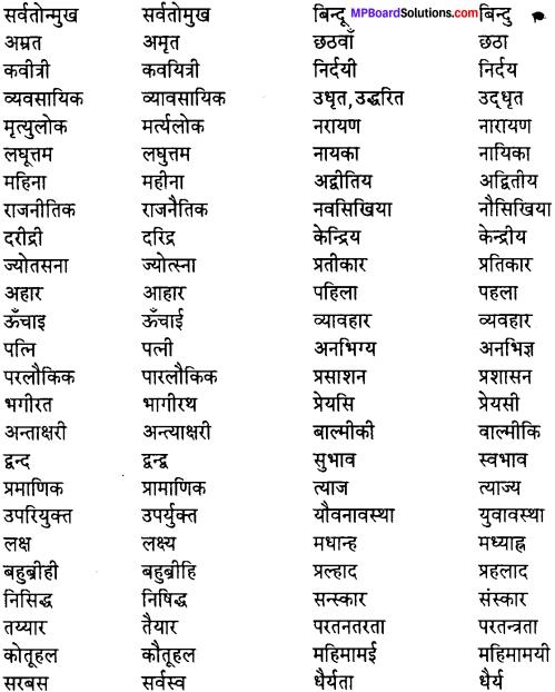 MP Board Class 12th Special Hindi वाक्य-बोध, वाक्य-भेद img-12
