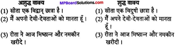 MP Board Class 12th Special Hindi वाक्य-बोध, वाक्य-भेद img-2