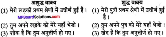 MP Board Class 12th Special Hindi वाक्य-बोध, वाक्य-भेद img-3