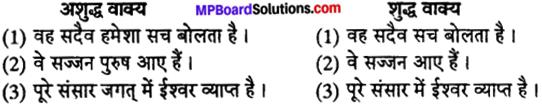 MP Board Class 12th Special Hindi वाक्य-बोध, वाक्य-भेद img-5