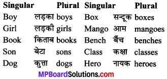 MP Board Class 6th General English Grammar img-11