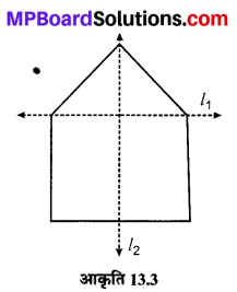 MP Board Class 6th Maths Solutions Chapter 13 सममिति Ex 13.1 image 1