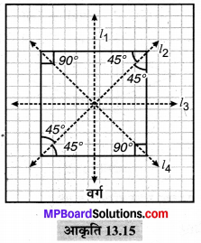MP Board Class 6th Maths Solutions Chapter 13 सममिति Ex 13.1 image 13