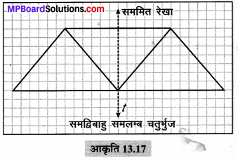 MP Board Class 6th Maths Solutions Chapter 13 सममिति Ex 13.1 image 15