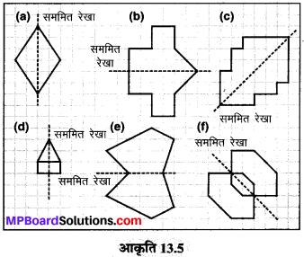 MP Board Class 6th Maths Solutions Chapter 13 सममिति Ex 13.1 image 3