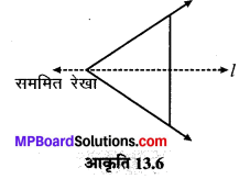 MP Board Class 6th Maths Solutions Chapter 13 सममिति Ex 13.1 image 4