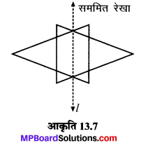 MP Board Class 6th Maths Solutions Chapter 13 सममिति Ex 13.1 image 5
