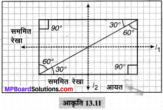 MP Board Class 6th Maths Solutions Chapter 13 सममिति Ex 13.1 image 9