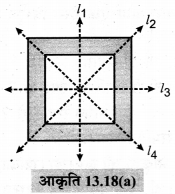 MP Board Class 6th Maths Solutions Chapter 13 सममिति Ex 13.2 image 1