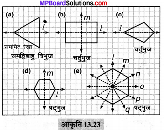 MP Board Class 6th Maths Solutions Chapter 13 सममिति Ex 13.2 image 15