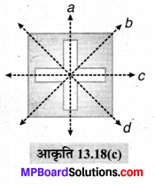 MP Board Class 6th Maths Solutions Chapter 13 सममिति Ex 13.2 image 3
