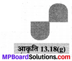 MP Board Class 6th Maths Solutions Chapter 13 सममिति Ex 13.2 image 7