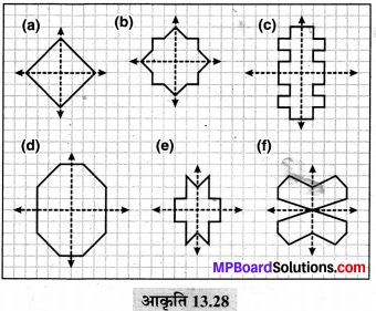 MP Board Class 6th Maths Solutions Chapter 13 सममिति Ex 13.3 image 7