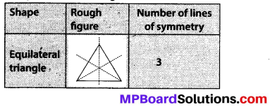 MP Board Class 6th Maths Solutions Chapter 13 Symmetry Ex 13.2 12