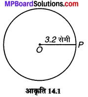 MP Board Class 6th Maths Solutions Chapter 14 प्रायोगिक ज्यामिती Ex 14.1 image 1