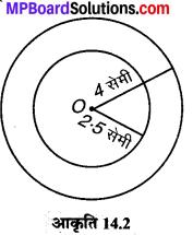 MP Board Class 6th Maths Solutions Chapter 14 प्रायोगिक ज्यामिती Ex 14.1 image 2